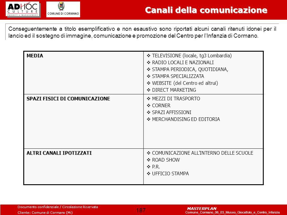 Canali della comunicazione