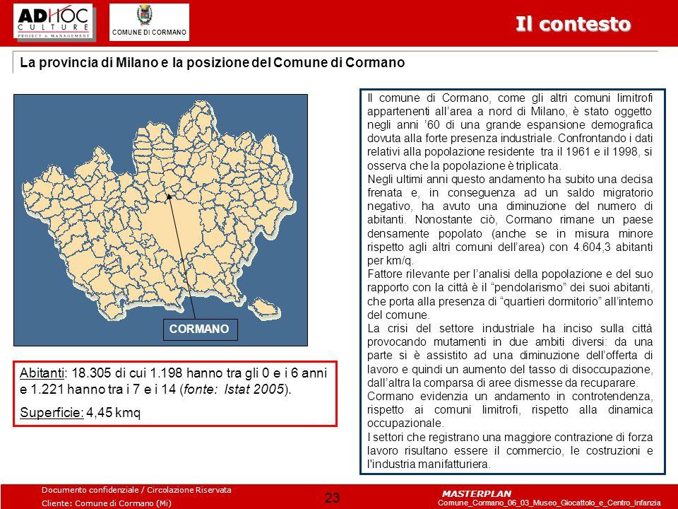Il contesto La provincia di Milano e la posizione del Comune di Cormano.