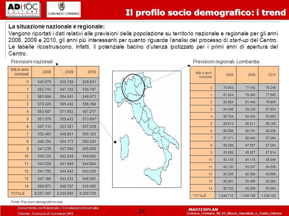 Il profilo socio demografico: i trend