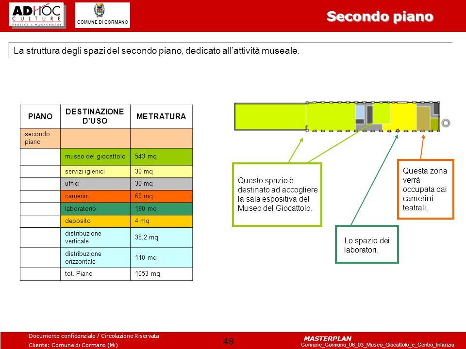 Secondo piano La struttura degli spazi del secondo piano, dedicato all'attività museale. PIANO. DESTINAZIONE D USO.