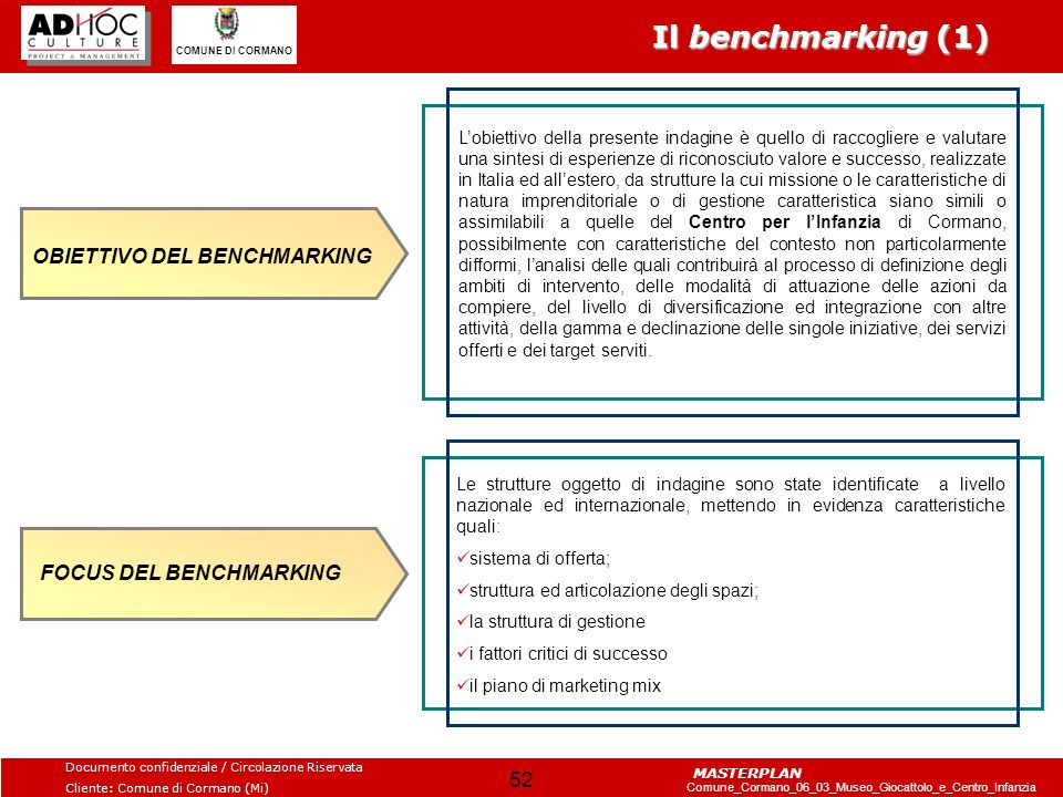 Il benchmarking (1) OBIETTIVO DEL BENCHMARKING FOCUS DEL BENCHMARKING