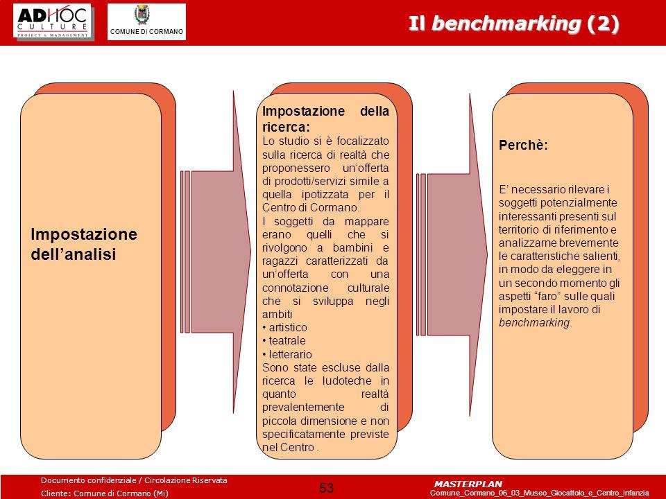 Il benchmarking (2) Impostazione dell'analisi