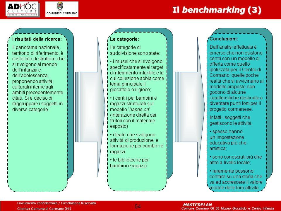 Il benchmarking (3) I risultati della ricerca: