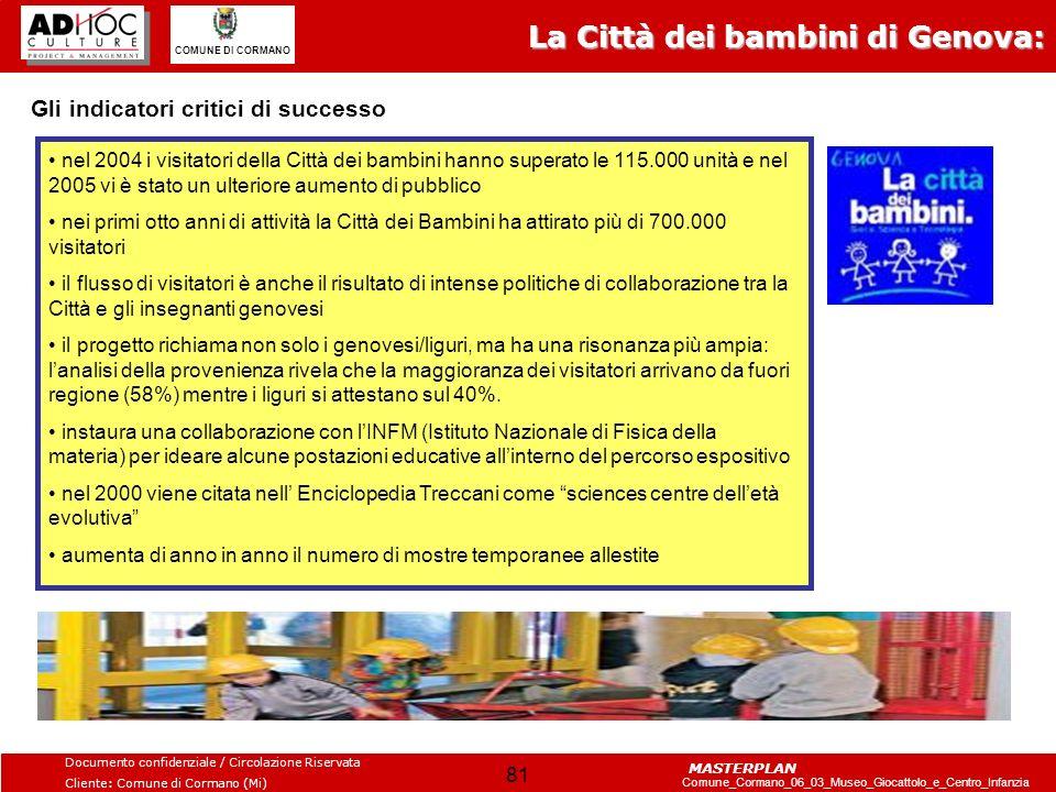 La Città dei bambini di Genova: