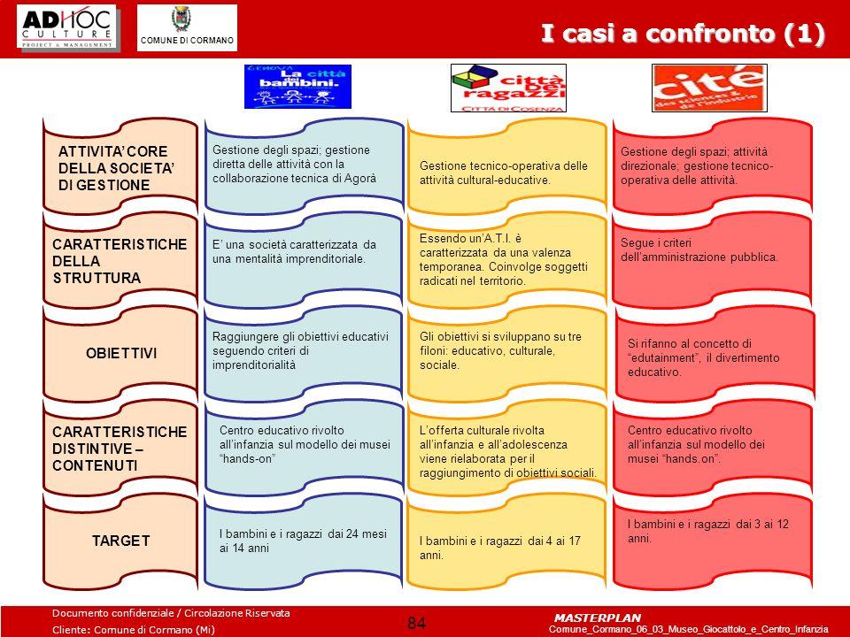 I casi a confronto (1) ATTIVITA' CORE DELLA SOCIETA' DI GESTIONE
