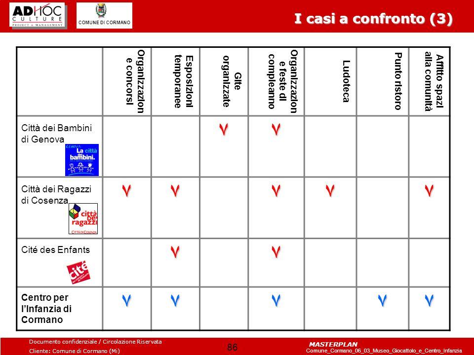 ۷ I casi a confronto (3) Organizzazione concorsi
