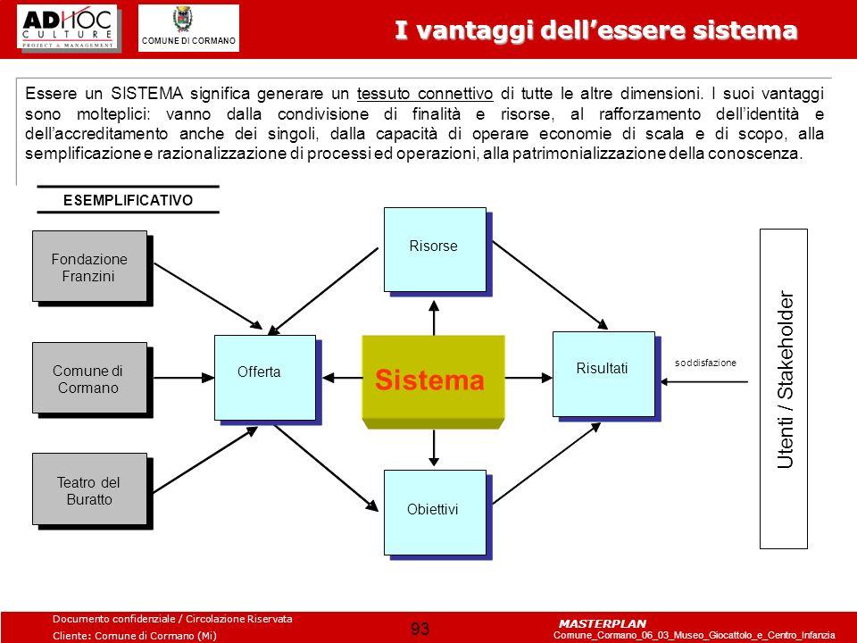 Sistema I vantaggi dell'essere sistema Utenti / Stakeholder