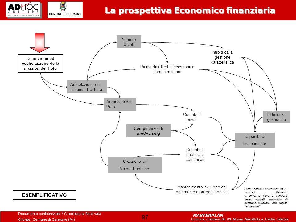 La prospettiva Economico finanziaria