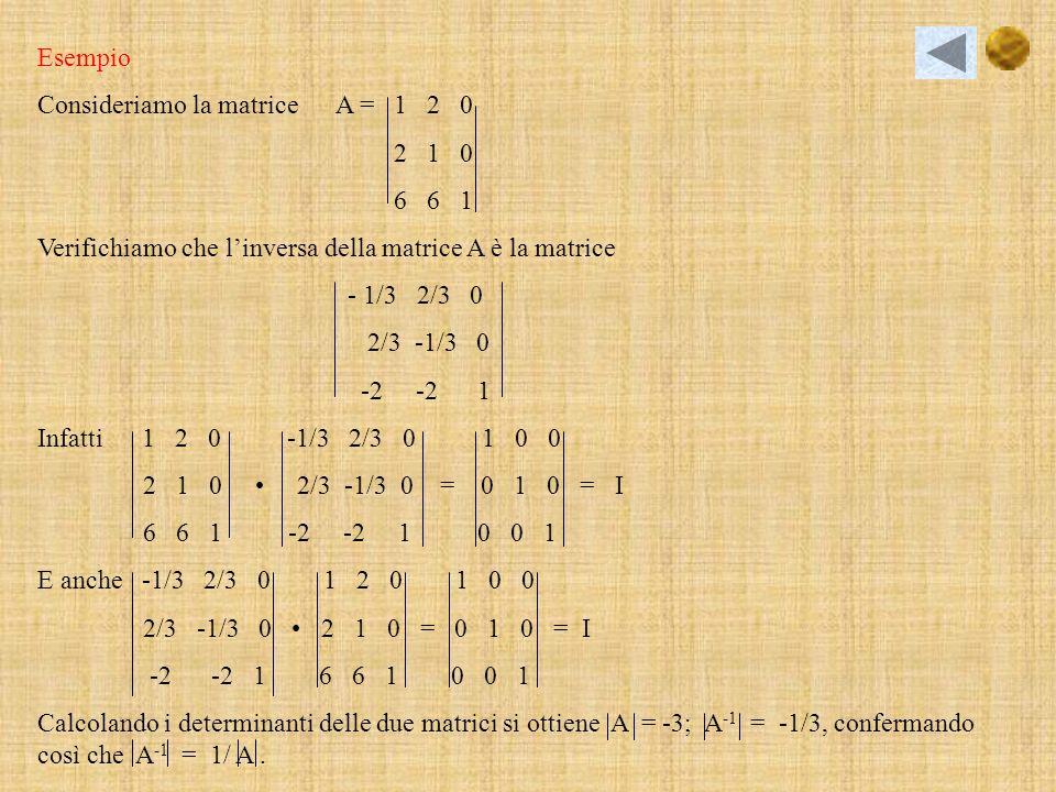Esempio Consideriamo la matrice A = 1 2 0. 2 1 0. 6 6 1. Verifichiamo che l'inversa della matrice A è la matrice.