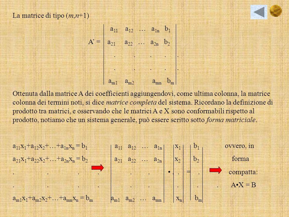 La matrice di tipo (m,n+1)