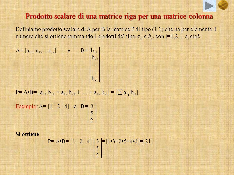 Prodotto scalare di una matrice riga per una matrice colonna