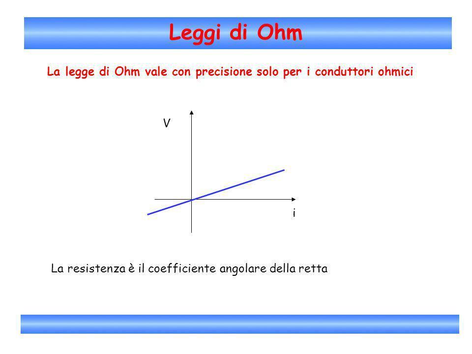 Leggi di Ohm La legge di Ohm vale con precisione solo per i conduttori ohmici.
