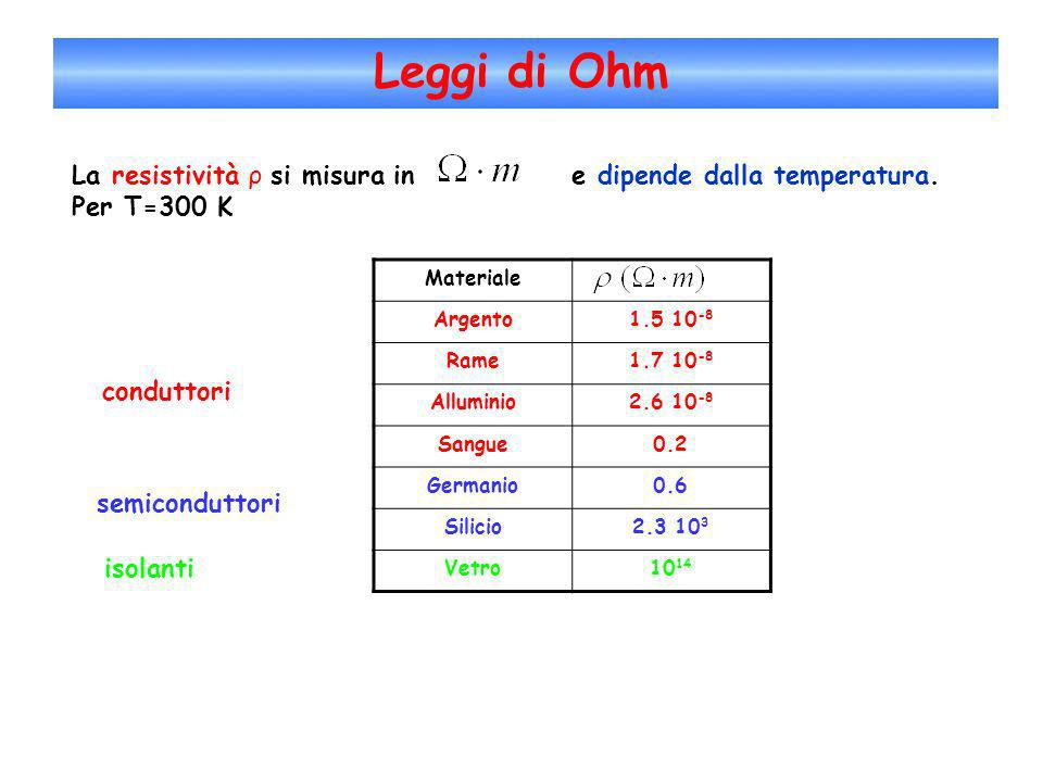 Leggi di Ohm La resistività ρ si misura in e dipende dalla temperatura. Per T=300 K. Materiale.