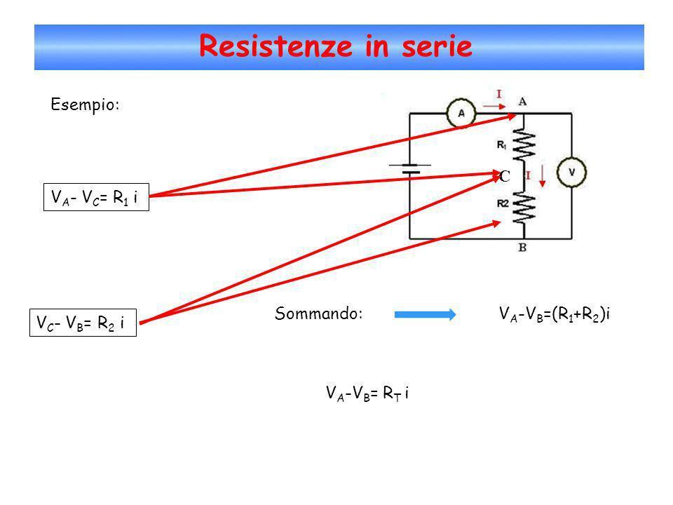 Resistenze in serie Esempio: C VA- VC= R1 i Sommando: VA-VB=(R1+R2)i