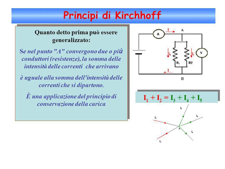 Principi di Kirchhoff Quanto detto prima può essere generalizzato:
