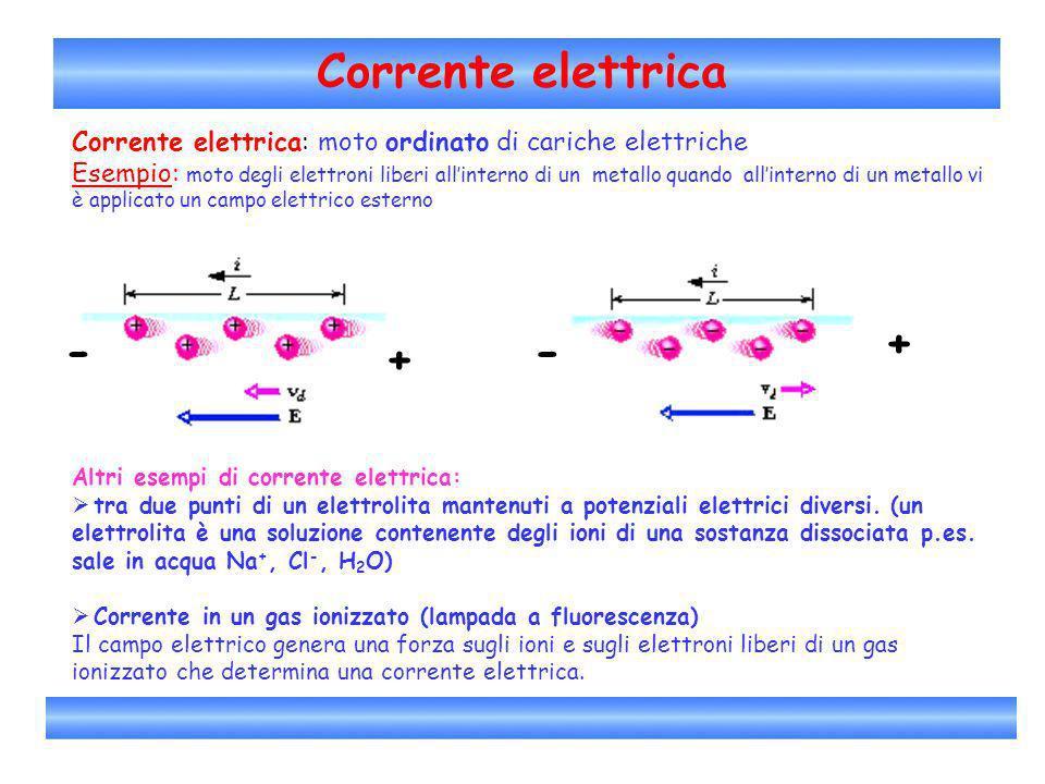 Corrente elettrica + - - +