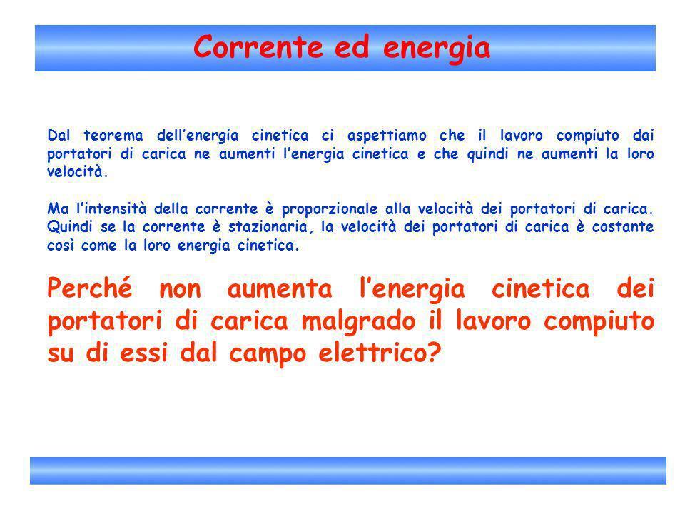 Corrente ed energia