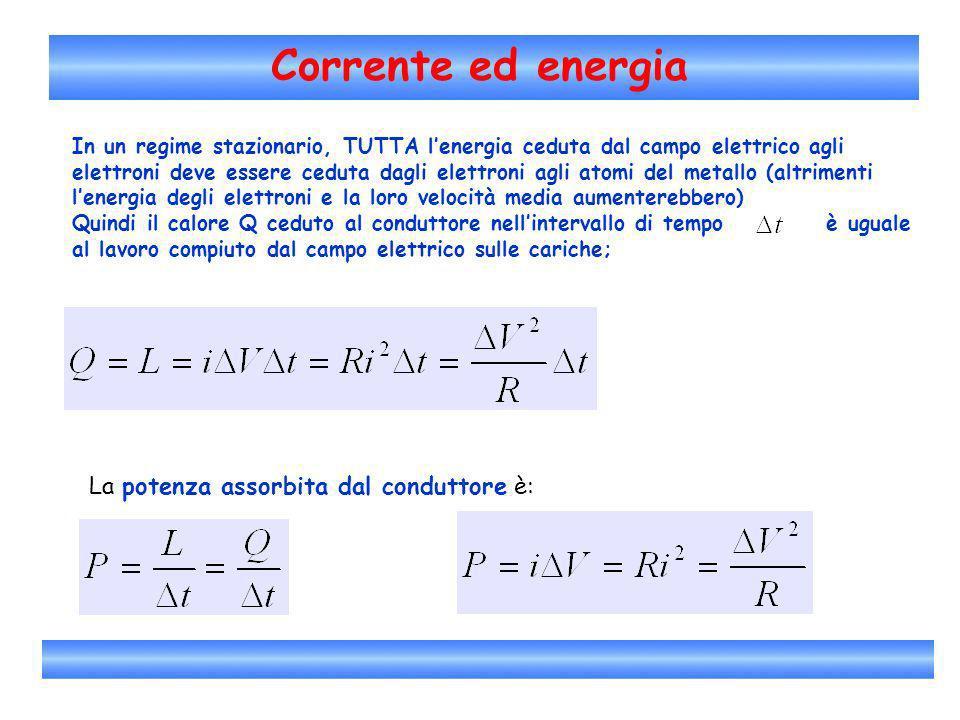 Corrente ed energia La potenza assorbita dal conduttore è:
