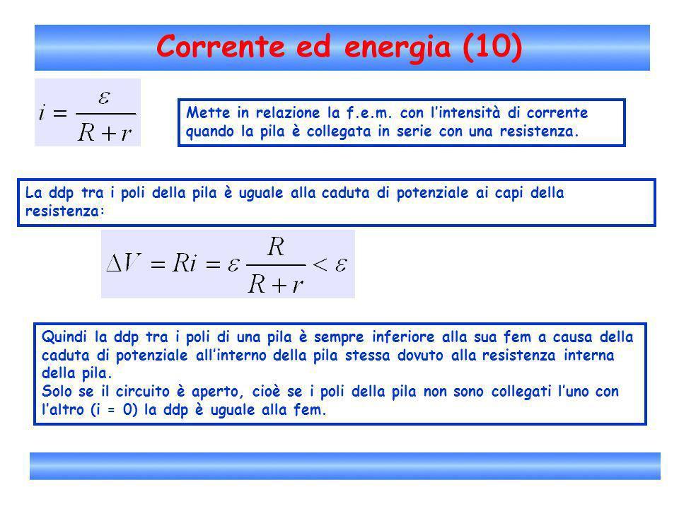 Corrente ed energia (10)Mette in relazione la f.e.m. con l'intensità di corrente quando la pila è collegata in serie con una resistenza.