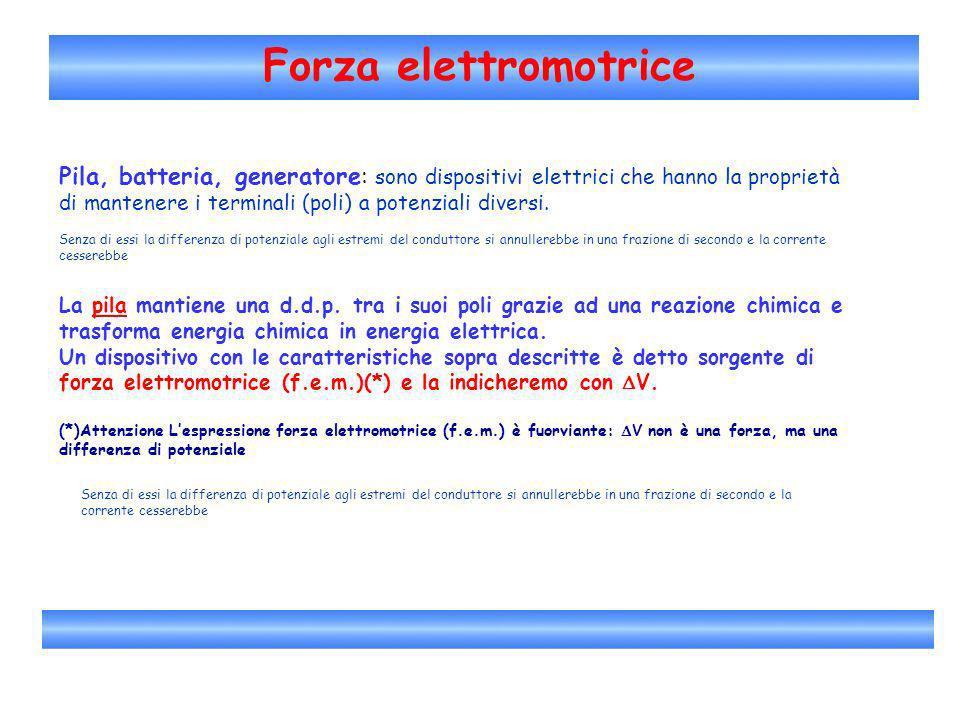 Forza elettromotrice Pila, batteria, generatore: sono dispositivi elettrici che hanno la proprietà.