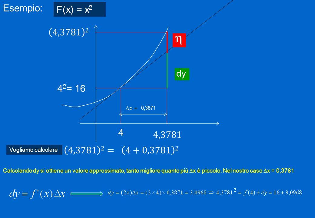 Esempio: F(x) = x2 42= 16 4 Vogliamo calcolare