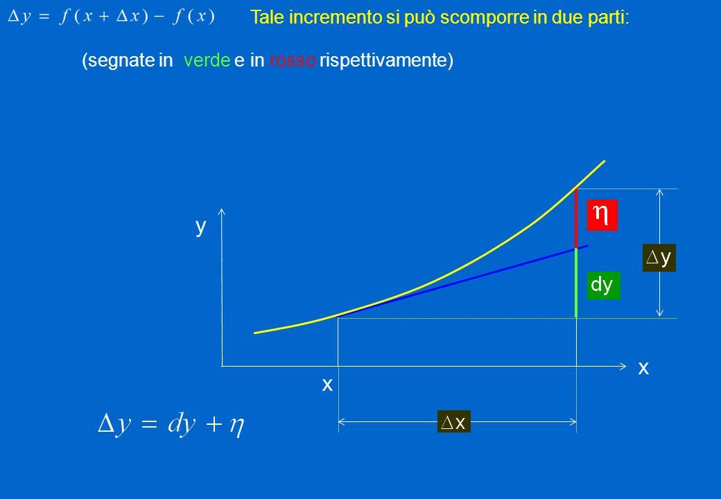 y x x Tale incremento si può scomporre in due parti: