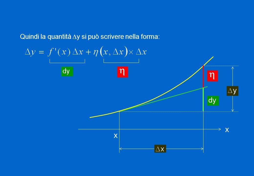 Quindi la quantità Dy si può scrivere nella forma: