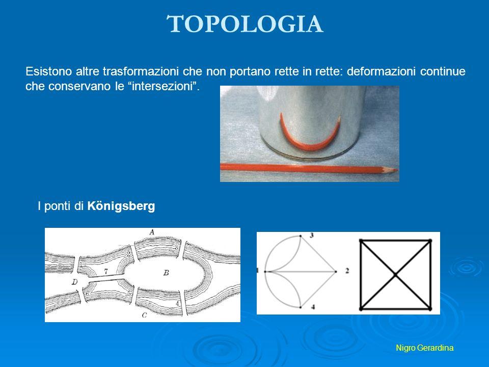 TOPOLOGIA Esistono altre trasformazioni che non portano rette in rette: deformazioni continue che conservano le intersezioni .