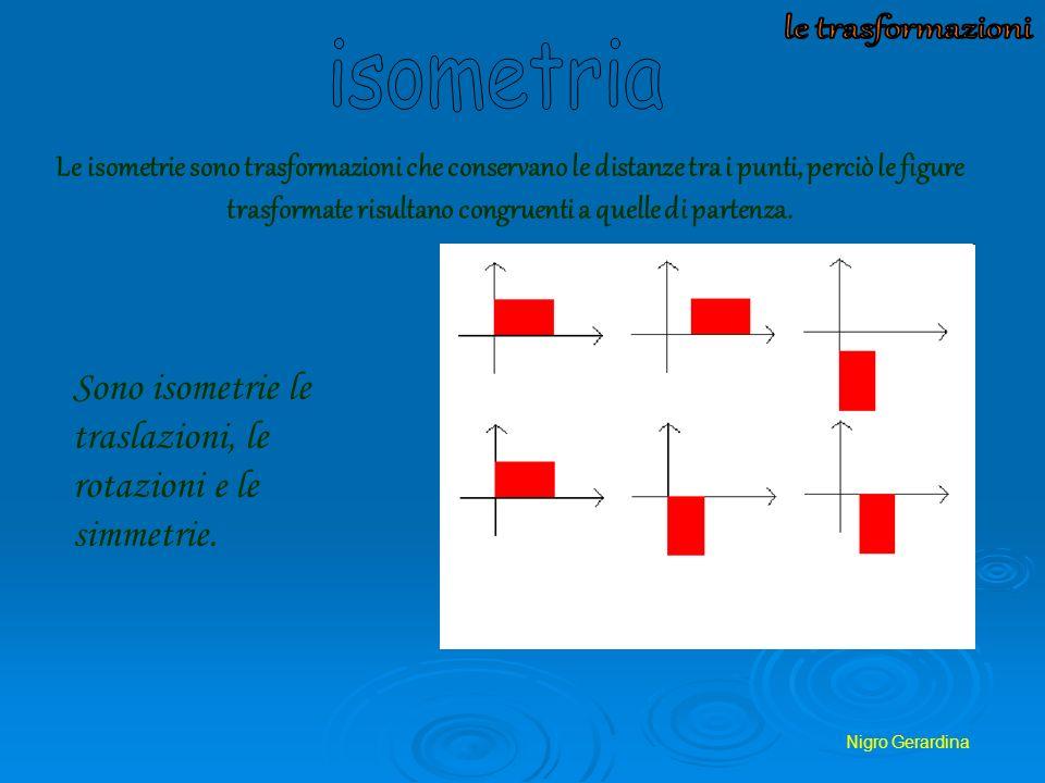 le trasformazioni isometria