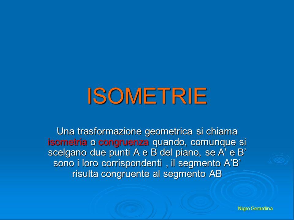 ISOMETRIE
