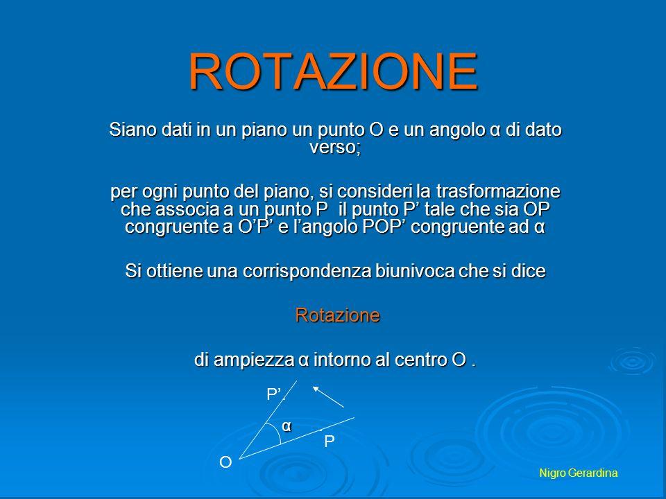 ROTAZIONE Siano dati in un piano un punto O e un angolo α di dato verso;