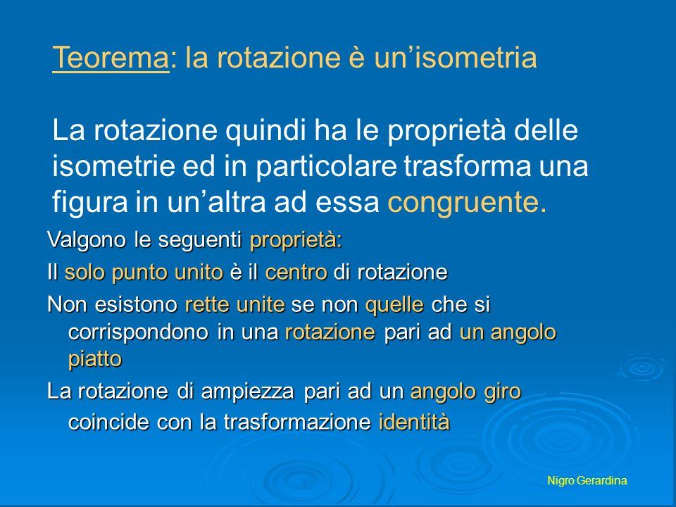 Teorema: la rotazione è un'isometria