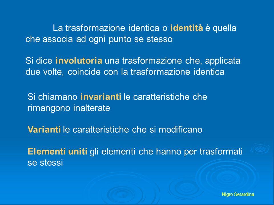 La trasformazione identica o identità è quella che associa ad ogni punto se stesso