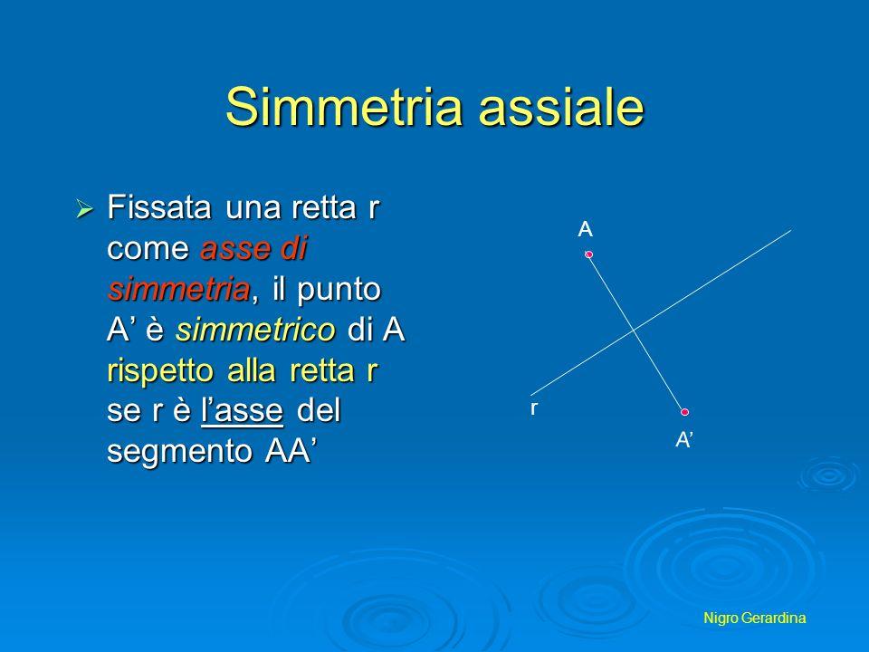 Simmetria assiale Fissata una retta r come asse di simmetria, il punto A' è simmetrico di A rispetto alla retta r se r è l'asse del segmento AA'