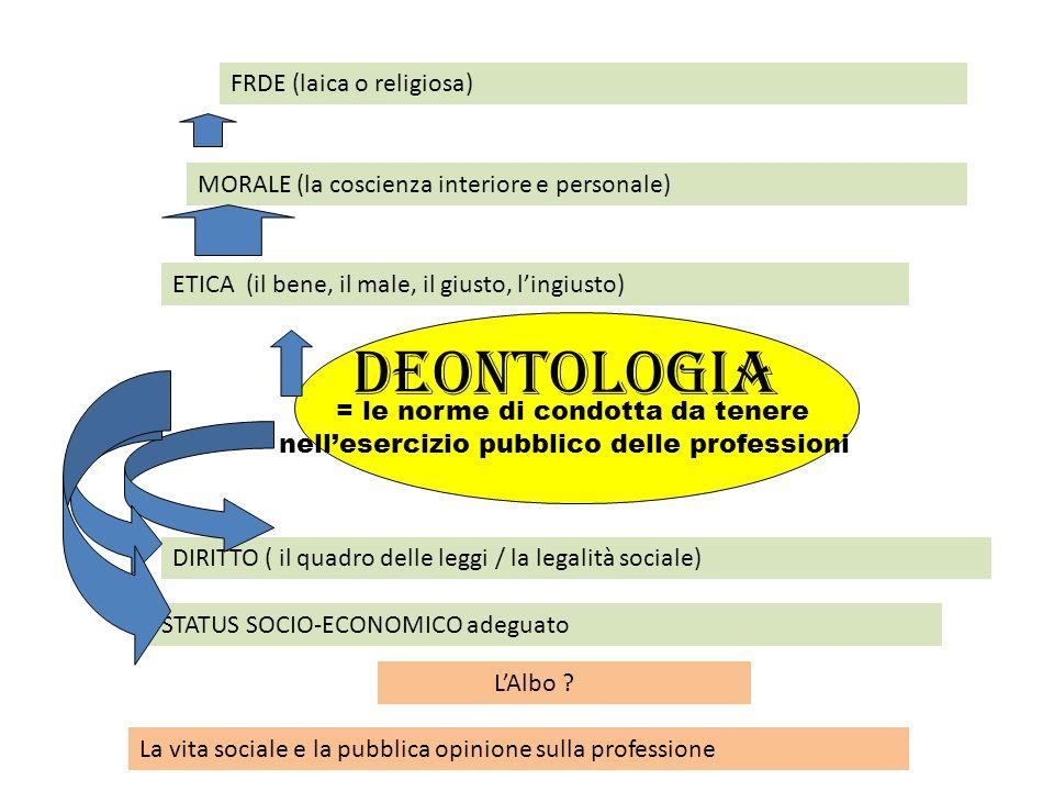 Deontologia FRDE (laica o religiosa)