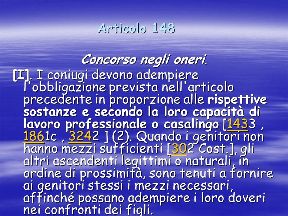 Articolo 148 Concorso negli oneri.