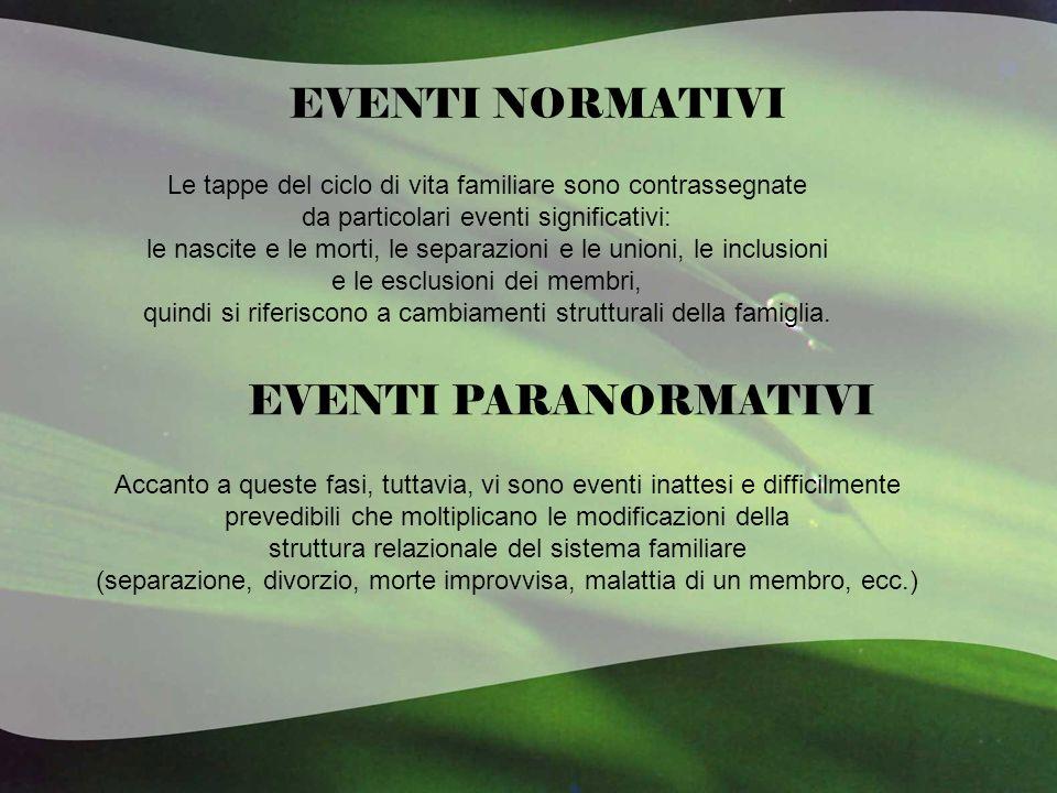 EVENTI NORMATIVI EVENTI PARANORMATIVI