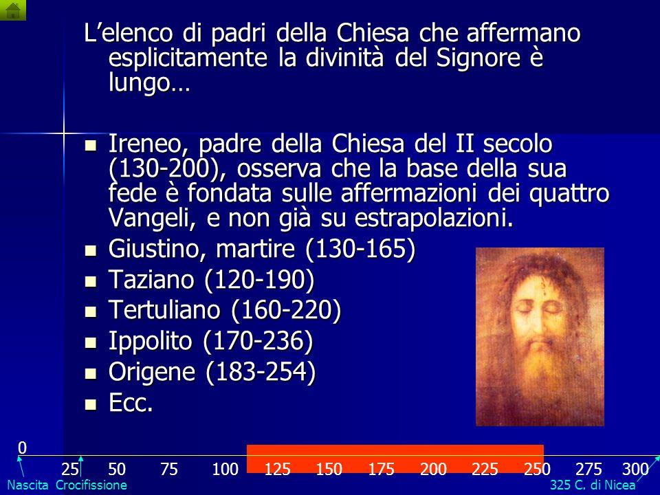 L'elenco di padri della Chiesa che affermano esplicitamente la divinità del Signore è lungo…