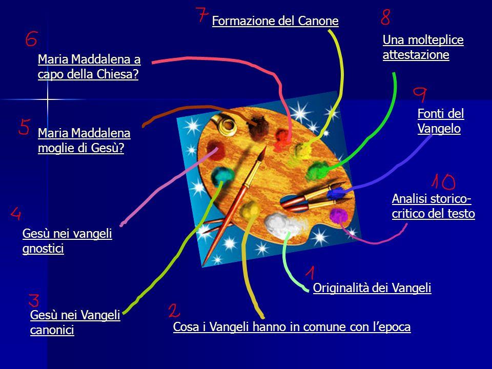 Formazione del Canone Una molteplice attestazione. Maria Maddalena a capo della Chiesa Fonti del Vangelo.