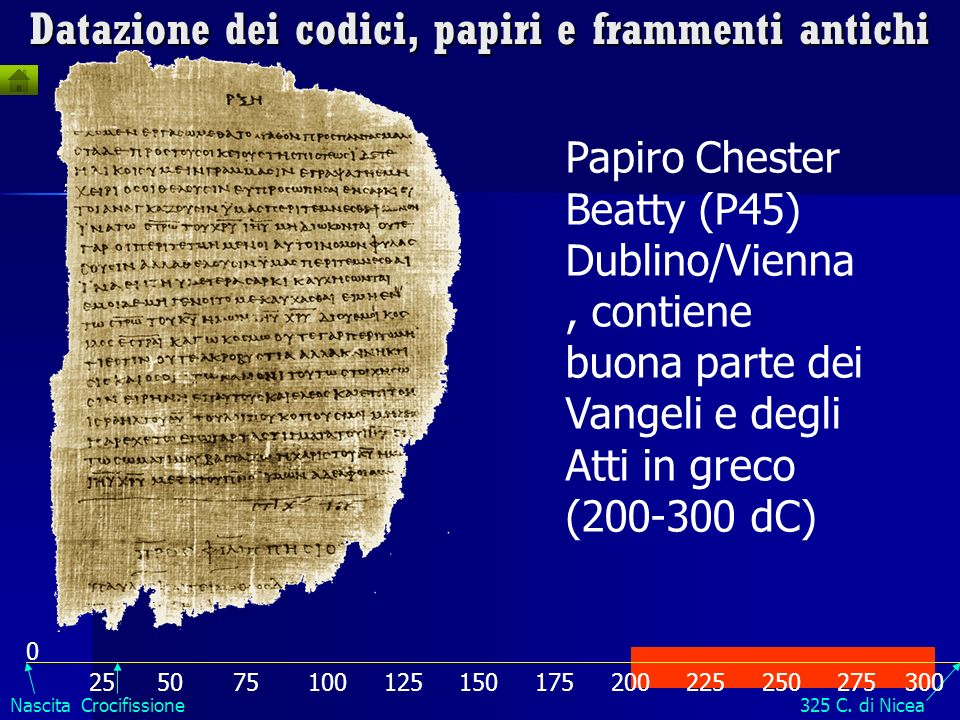Datazione dei codici, papiri e frammenti antichi