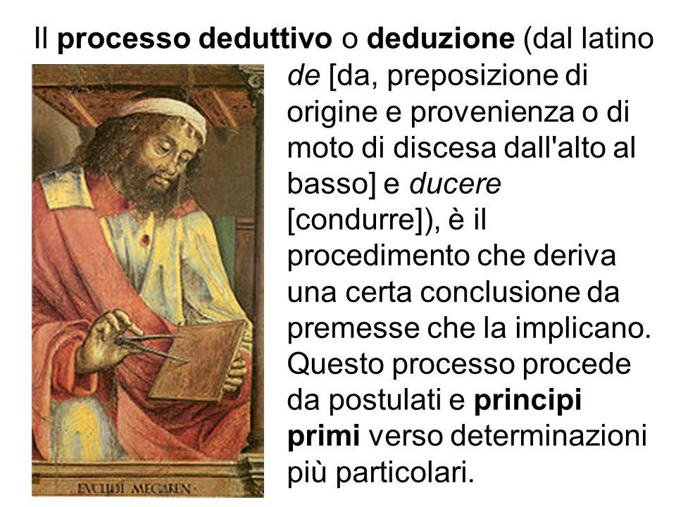 Il processo deduttivo o deduzione (dal latino