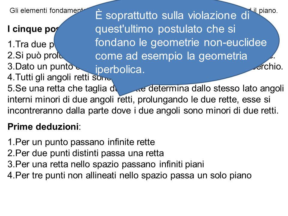 Gli elementi fondamentali della geometria euclidea sono il punto, la retta, ed il piano.
