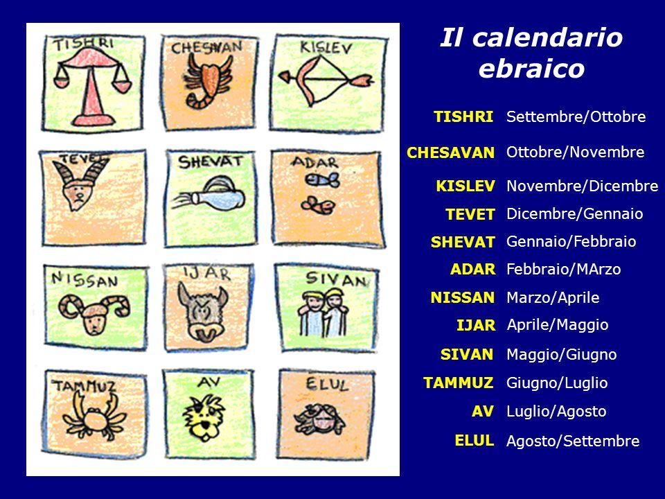 Il calendario ebraico TISHRI Settembre/Ottobre CHESAVAN
