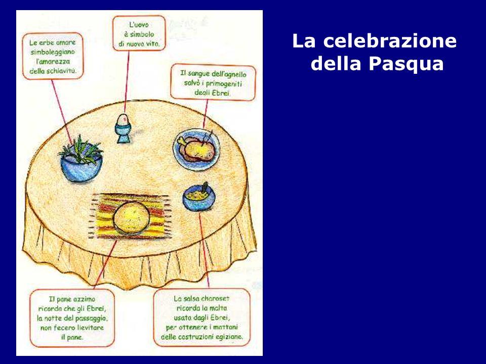 La celebrazione della Pasqua