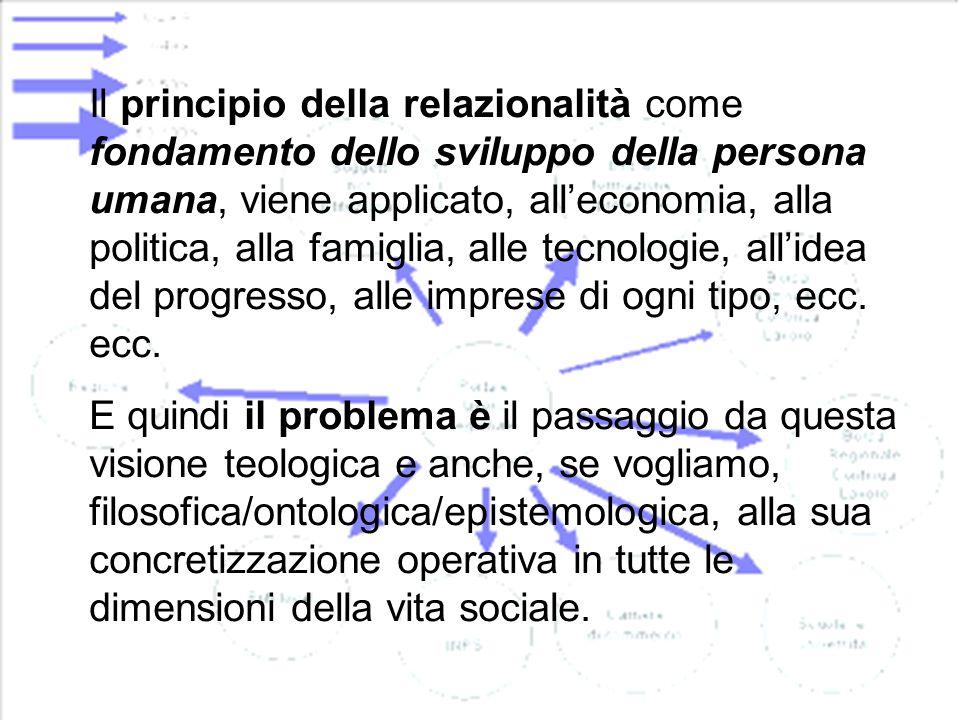 Il principio della relazionalità come fondamento dello sviluppo della persona umana, viene applicato, all'economia, alla politica, alla famiglia, alle tecnologie, all'idea del progresso, alle imprese di ogni tipo, ecc. ecc.