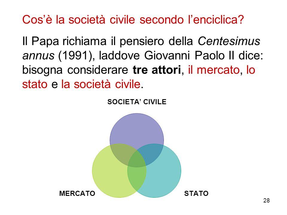 Cos'è la società civile secondo l'enciclica