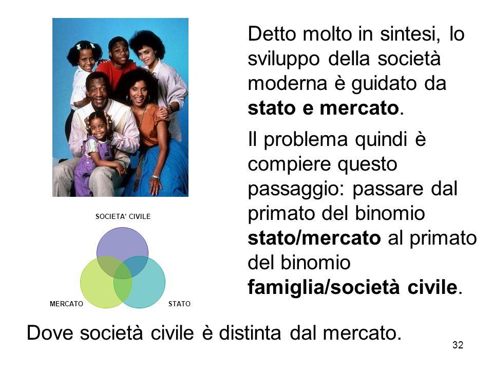 Detto molto in sintesi, lo sviluppo della società moderna è guidato da stato e mercato.