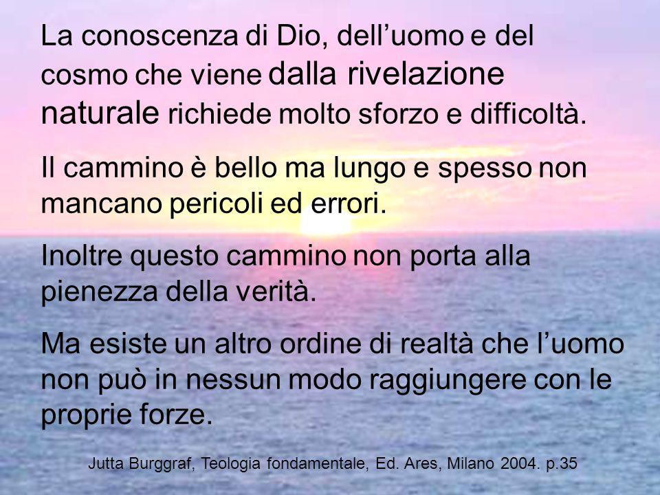Jutta Burggraf, Teologia fondamentale, Ed. Ares, Milano 2004. p.35