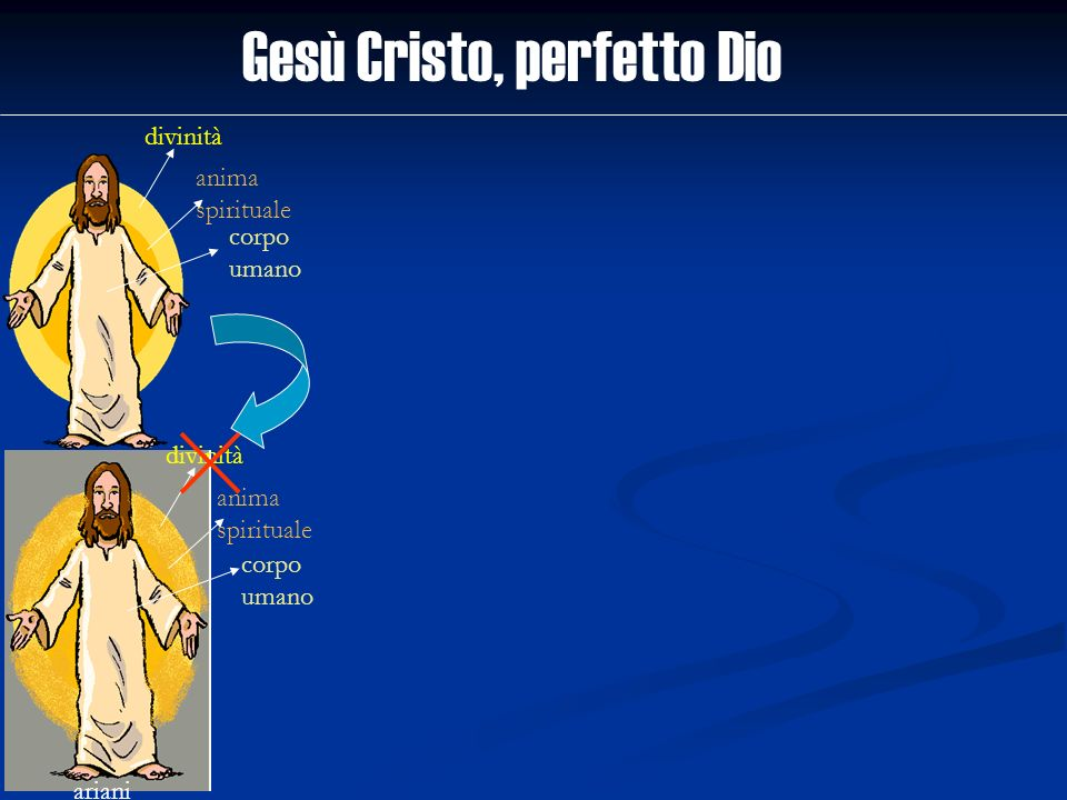 Gesù Cristo, perfetto Dio