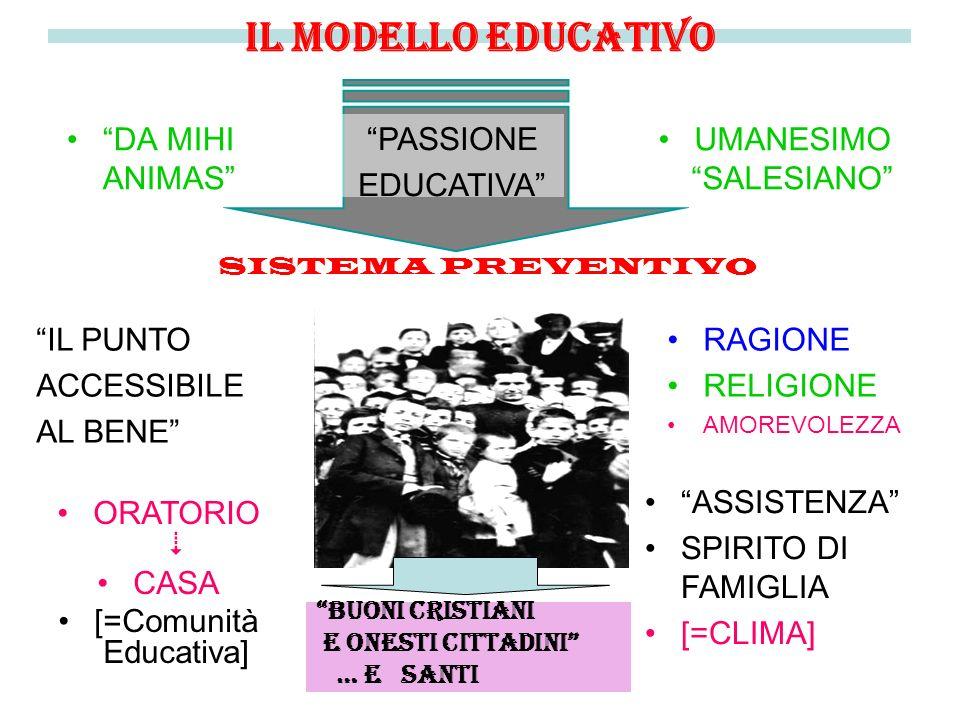 il modello educativo DA MIHI ANIMAS PASSIONE EDUCATIVA